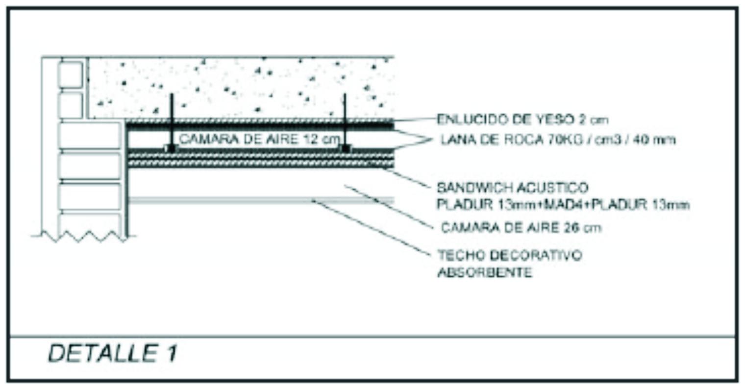 """"""" Acústica """", insonorización y sonorización en locales y viviendas"""